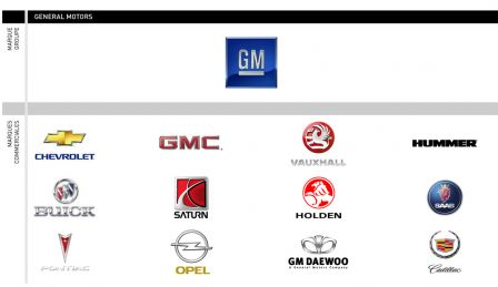 gm_brands.png